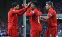 Are Liverpool genuine Premier League contenders?
