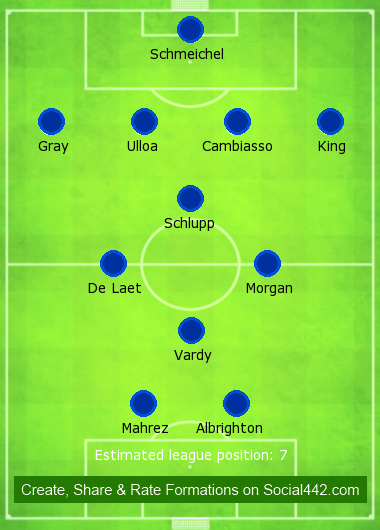 Leicester City Formation