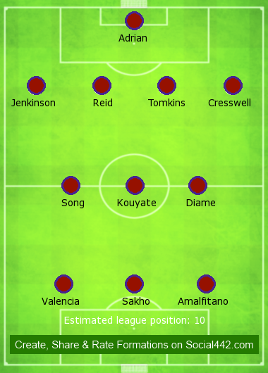 West Ham United Formation