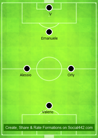 Everton Formation