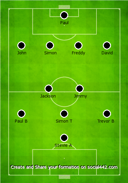 Norwich City Formation