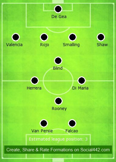 Manchester United Formation